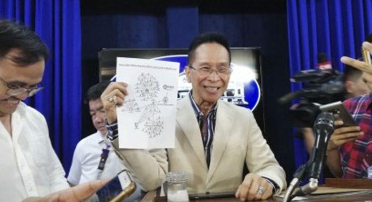 'Oust-Duterte' matrix revealed