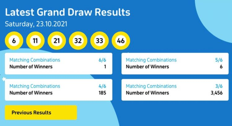 Dh50 million grand prize in Mahzooz goes to sole winner